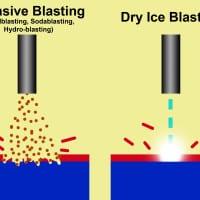 Abrasive Blasting vs Dry Ice Blasting